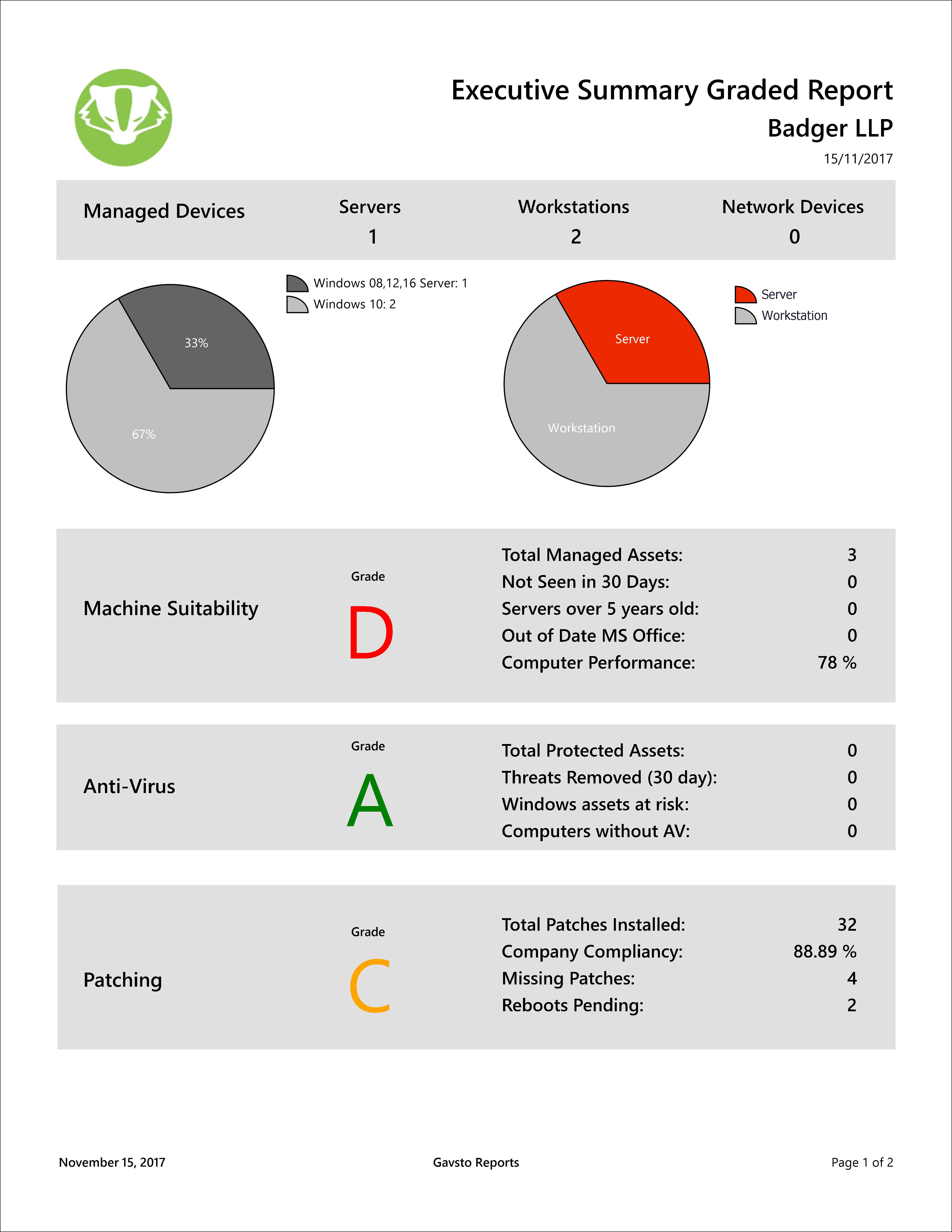 Car loan amortization table 17